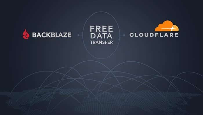 Backblaze free cloud storage