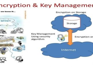 How To Use Cloud Encryption Algorithm For Data Encryption In The Cloud