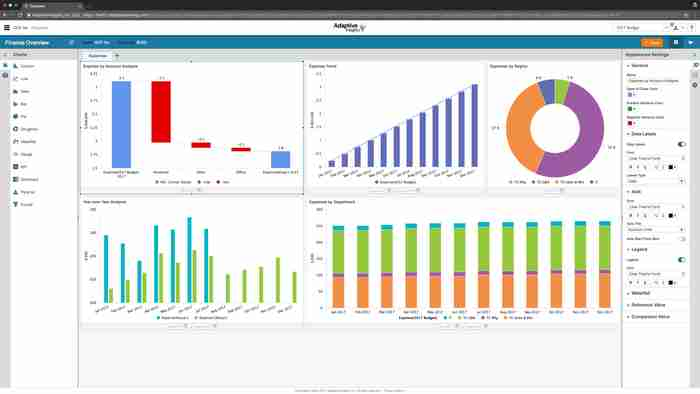 Adaptive Discovery Business Intelligence Software