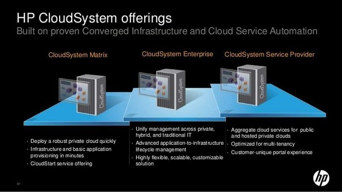 HP Enterprise Converged Infrastructure