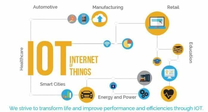 Best 15 Internet of Things ideas for Cloud Computing Lovers
