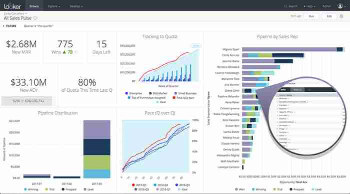 Looker Business Intelligence Software