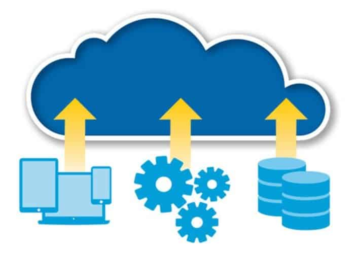 Cloud Data Migration