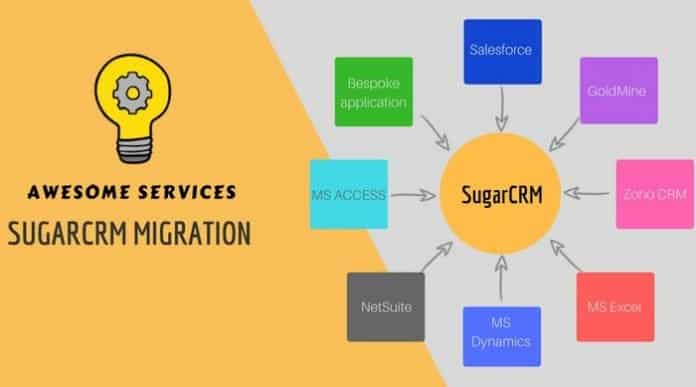 Market Customers of SugarCRM