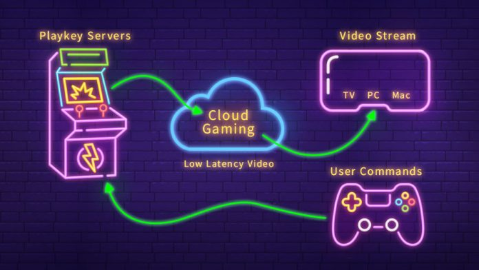 Everything You Need To Know About Cloud Games