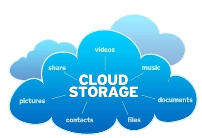 20 Best Cloud Storage for Android, iPhone & iPad
