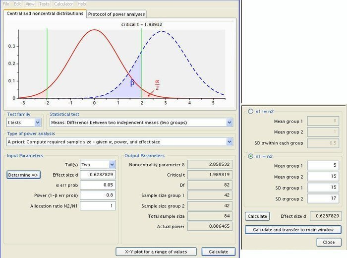 G*Power freeware to calculate statistical power.