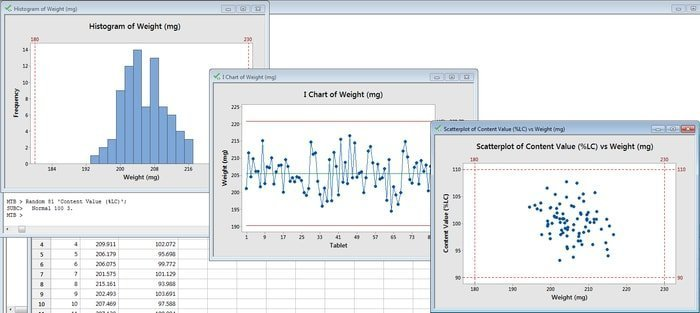 minitab stat soft
