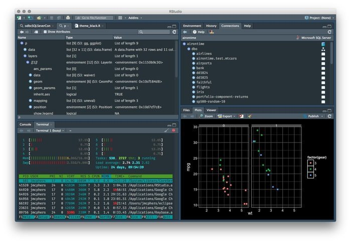 rstudio Free Statistical Software