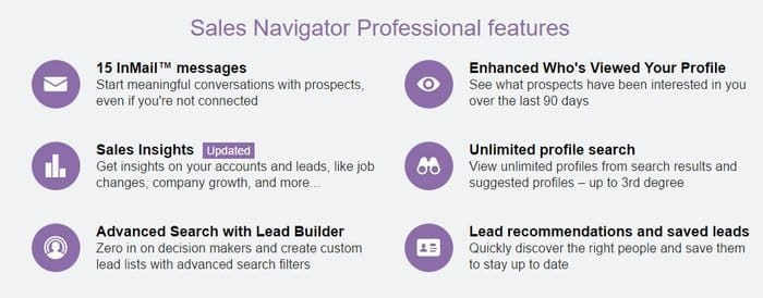Linked In premium benefits sales navigator