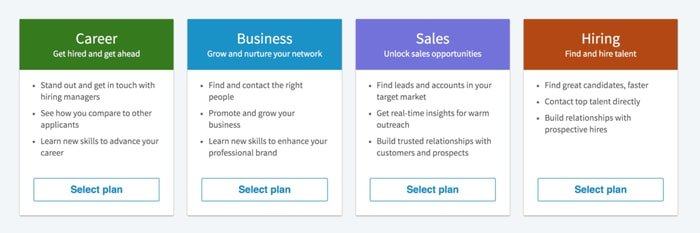 LinkedIn premium Features plan