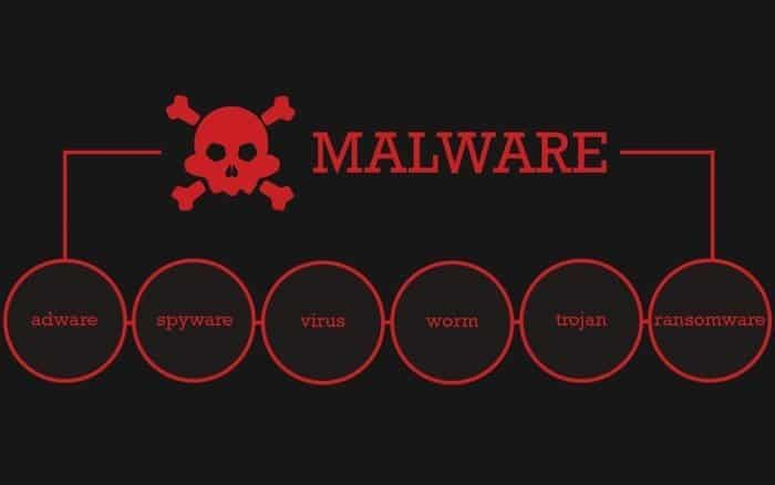 malware and internet worm