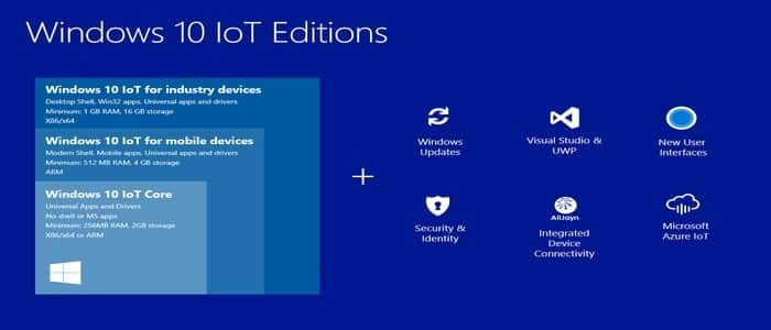 Windows 10 for IoT