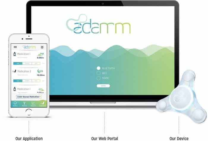 ADAMM Asthma Monitor as iot applications in healthcare