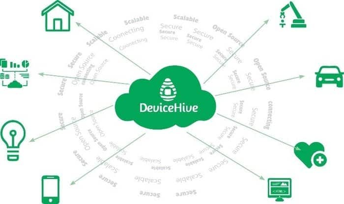 DeviceHive Software for IoT