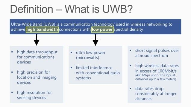 What is Ultra-wideband
