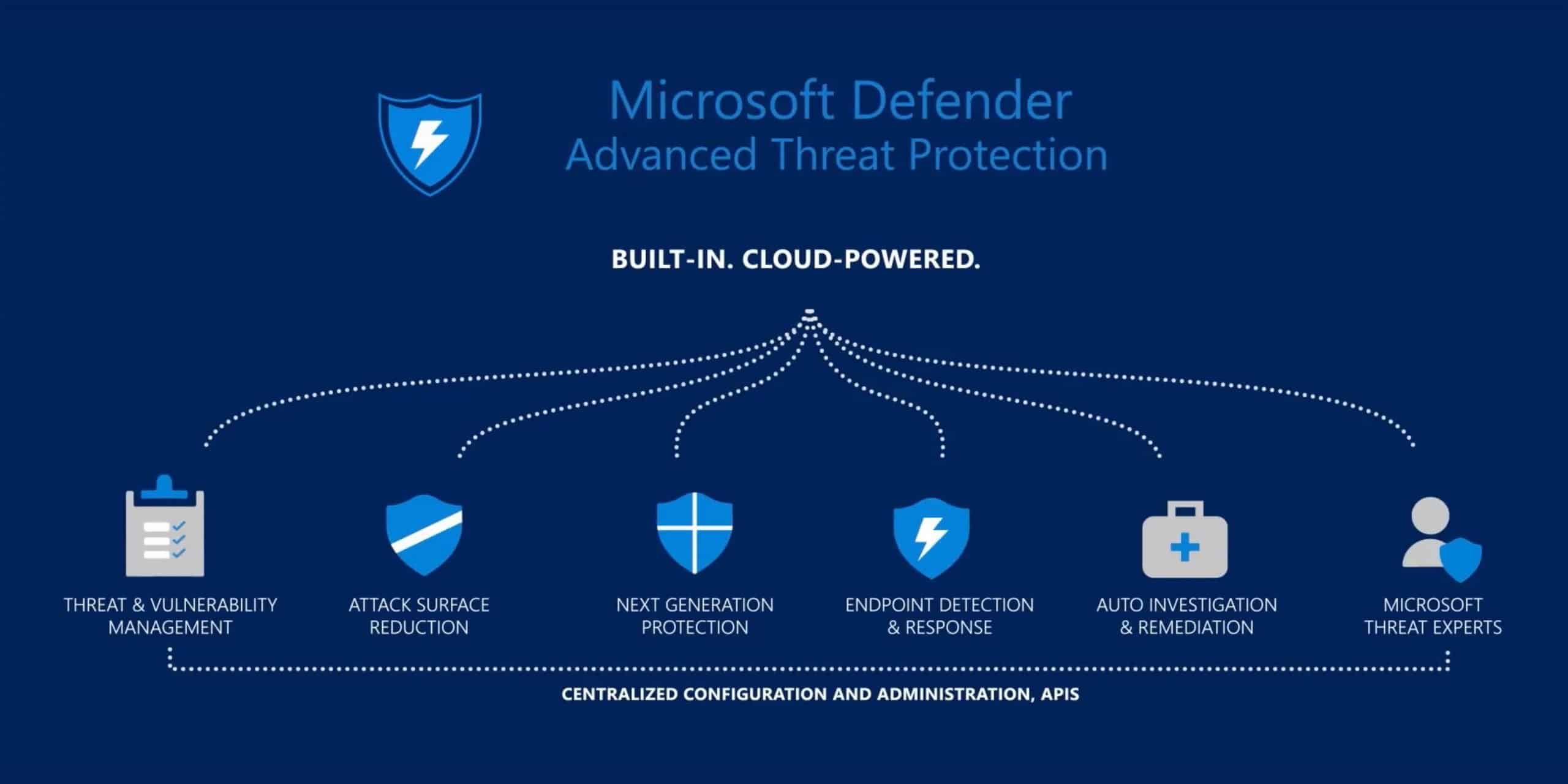 The Public Preview of Microsoft Defender Antivirus