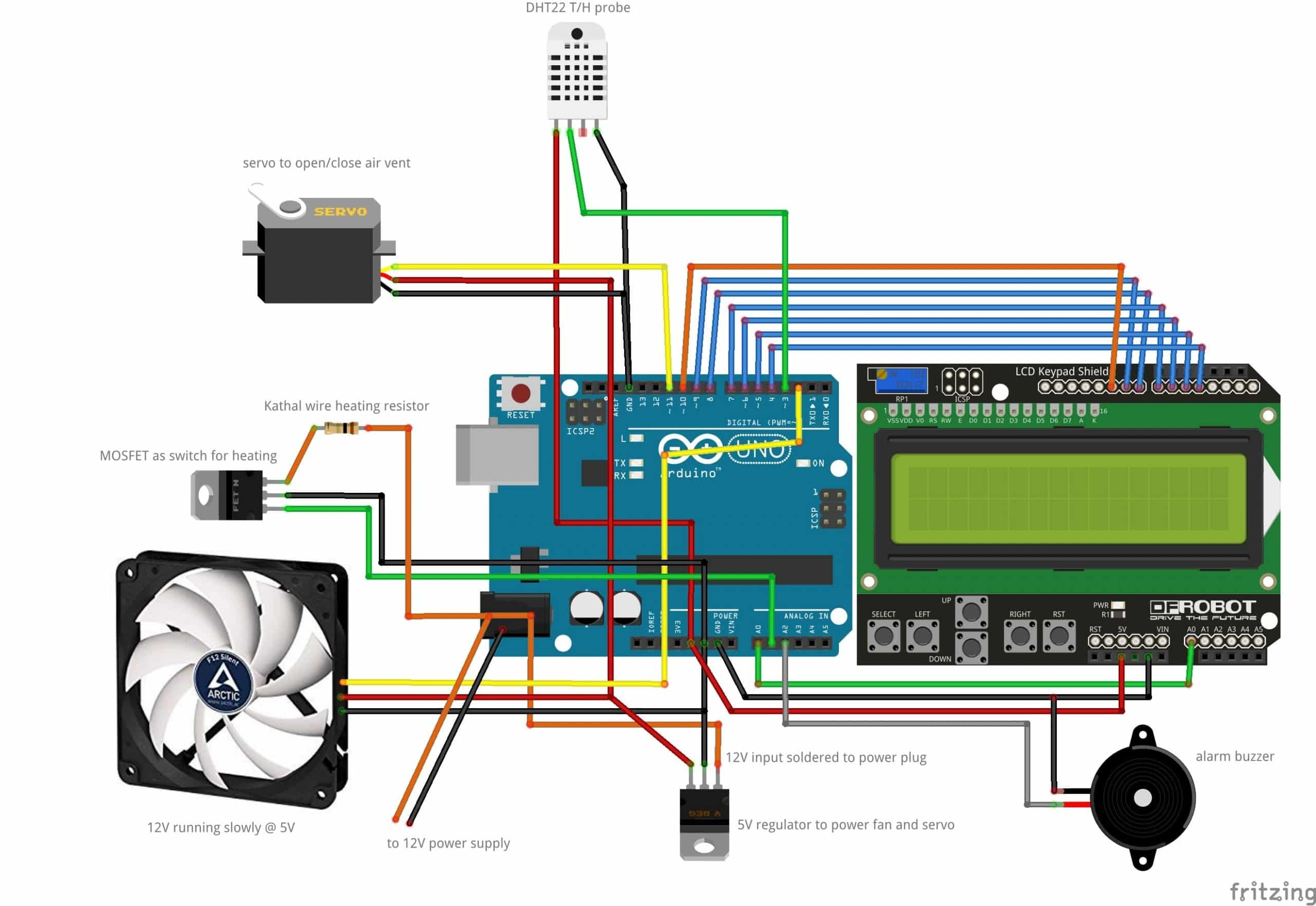 How To Make The IoT Egg Incubator Project