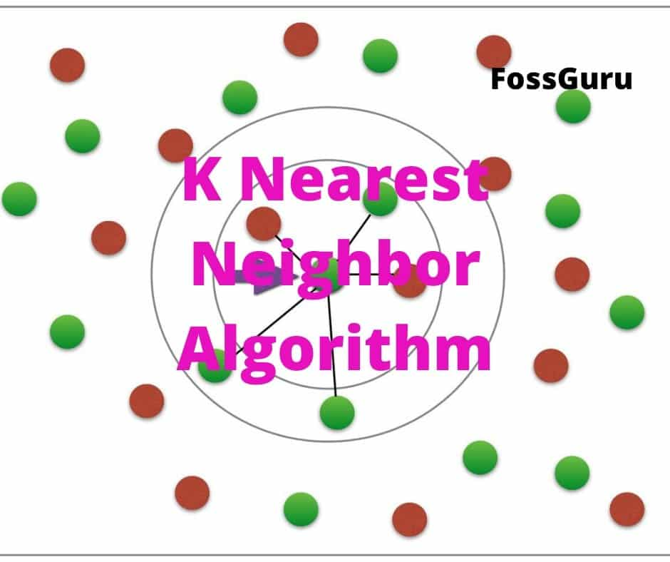K Nearest Neighbor Algorithm
