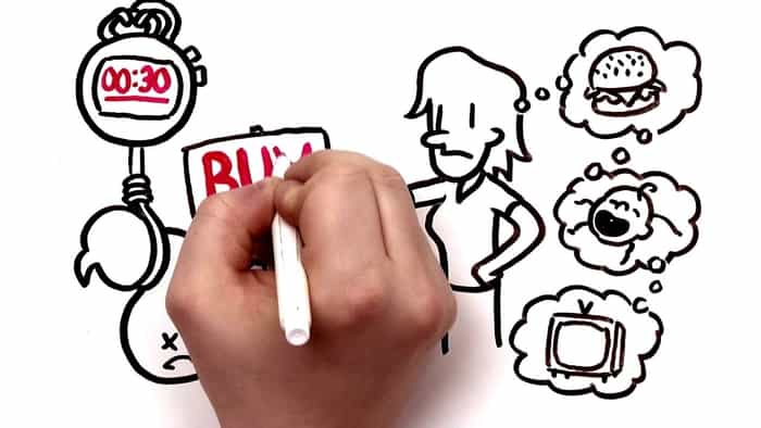 TruScribe Whiteboard Animation Software (Paid)