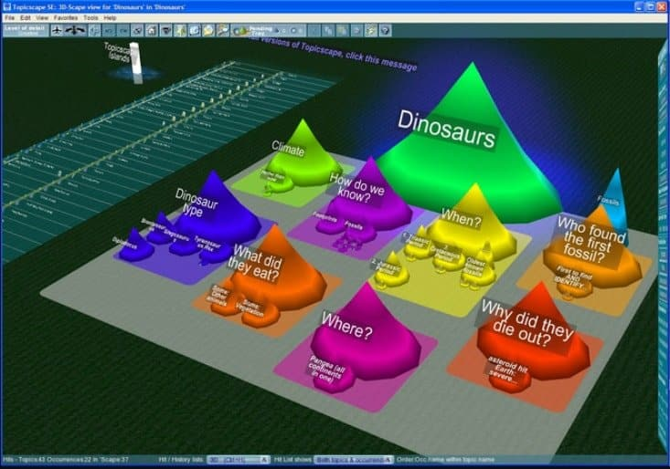 3D TopicSpace Mind Mapping Software