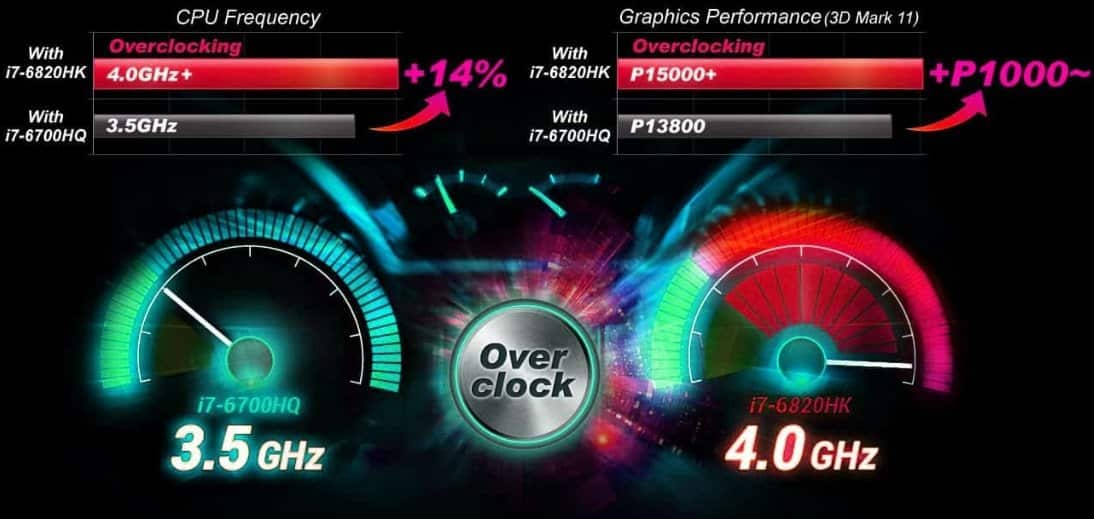 How Long Does an Overclocked CPU Last for using CPU overclocking software