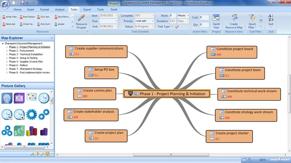 MindGenius is a cross-platform mind mapping tool that focuses on achieving your goal.
