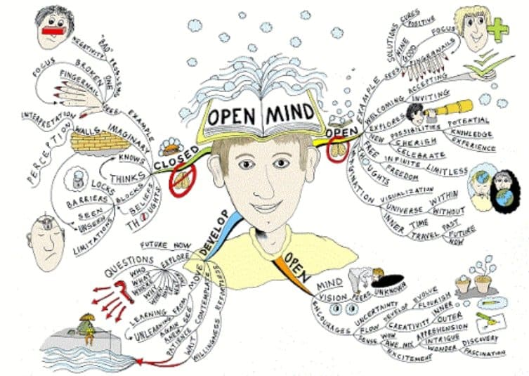 OpenMind is a user-based mapping tool that allows its user to integrate with various types of multimedia.
