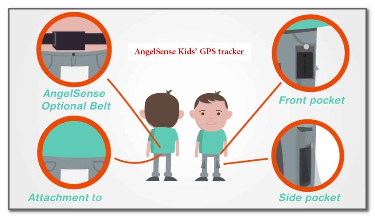 AngelSense Kids' GPS tracker Best GPS tracker for my kid