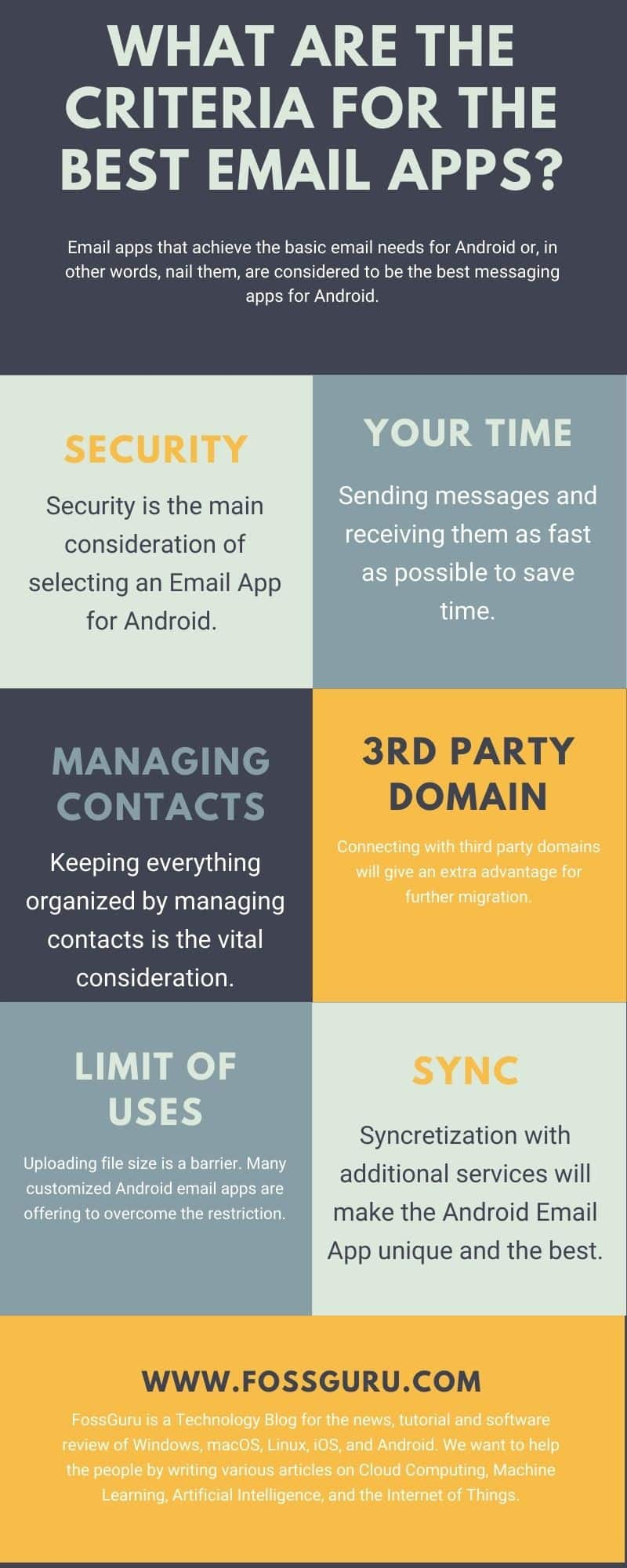 What Are The Criteria For The Best Email Apps?