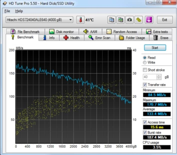 HD Tune for Hard Drive Speed Test