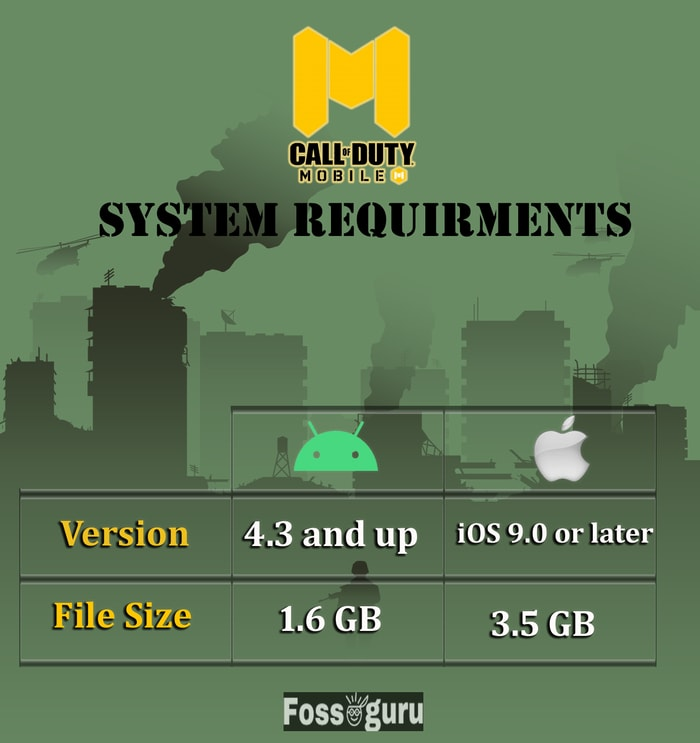 COD System Requirements