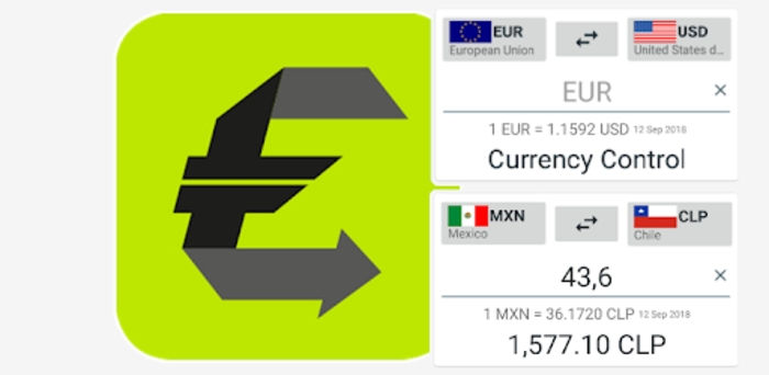 Currency Control – The Converter